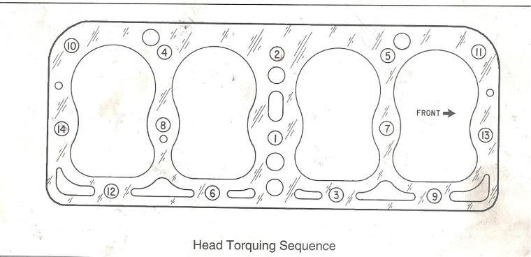 torque pattern 001
